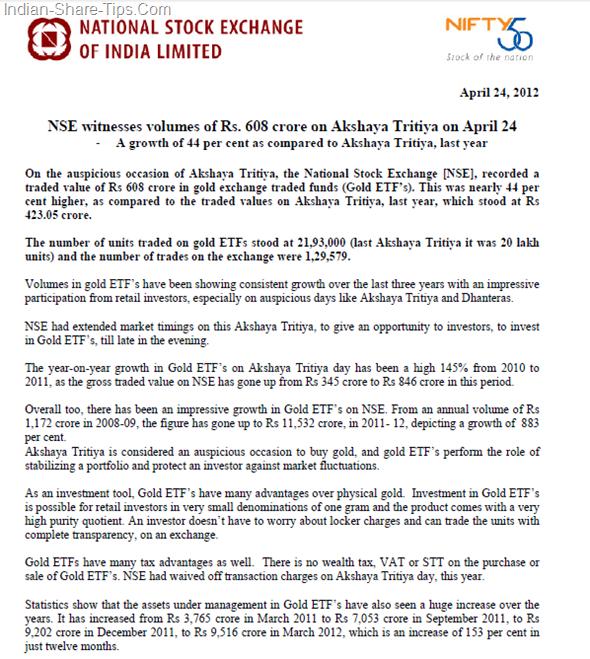 NSE Akshaya Tritiya Trading Volume Analysed