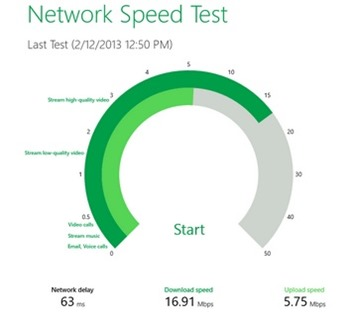 Network Speed Windows 8