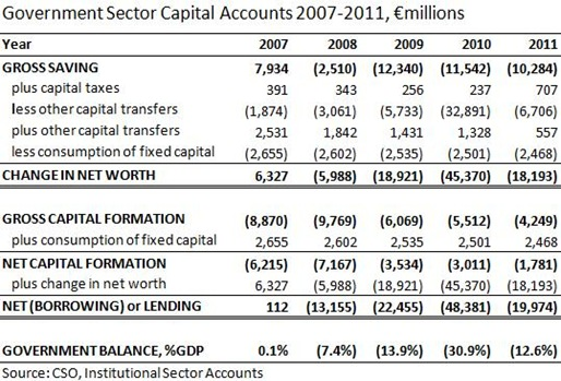 Government ISA Capital Accounts 07-11