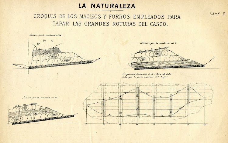 6-Details of the works done in the HOWE. From the revus LA NATURALEZA. AÑO 1893..jpg