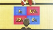 [HorribleSubs] Chihayafuru - 17 [720p].mkv_snapshot_17.26_[2012.01.31_19.57.00]