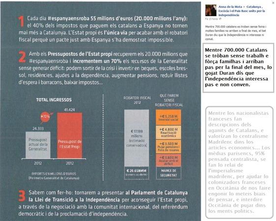chifras de l'espòli fiscal espanhòl en Catalonha