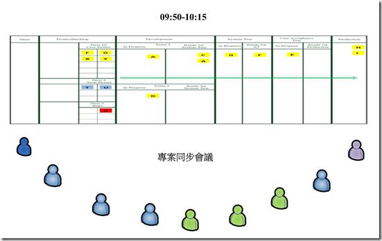 螢幕快照 2012-11-12 下午3.14.33