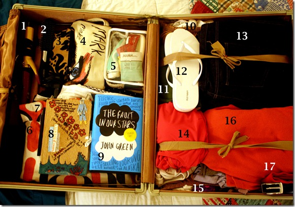 PackedSuitcase1