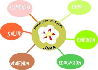 jara logo extendido web