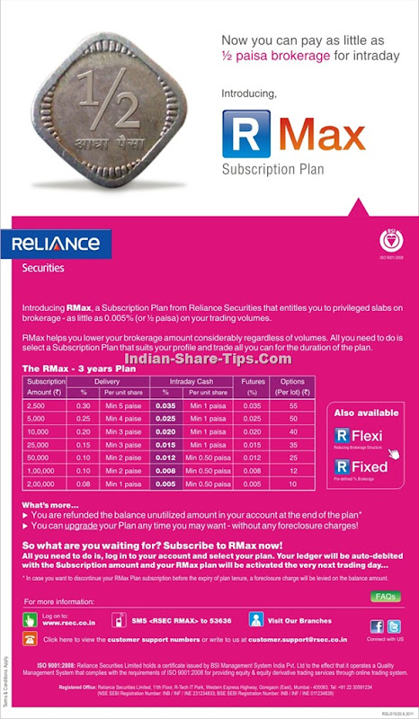 Reliance brokerage plan - Pay as litttle as half paisa brokerage for intraday