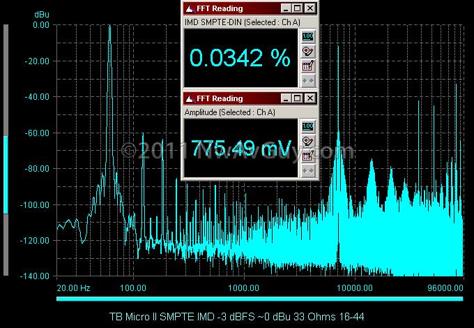 TB-Micro-II-SMPTE-IMD--3-dBFS-0-dBu-[1]