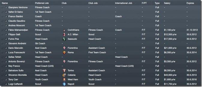 Football Manager 2012 Coaches
