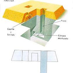 06 - Esquema de una Mastaba