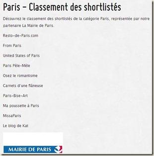 GBA classement de la catégorie Paris