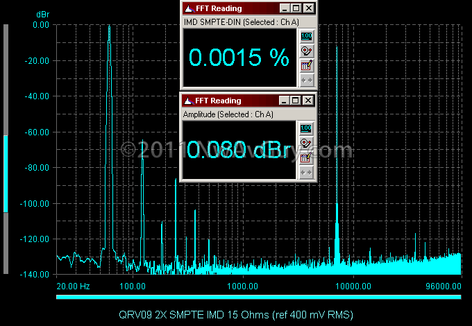 QRV09 2X SMPTE IMD 15 Ohms (ref 400 mV RMS)