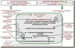 etichetta_olio_extravergine