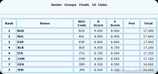 10 Clubs Final