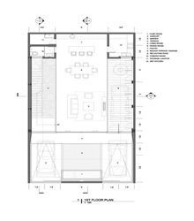 Plano-casa-moderna-satu-primera-planta