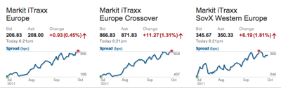 Markit iTraxx Europe Oct4 11