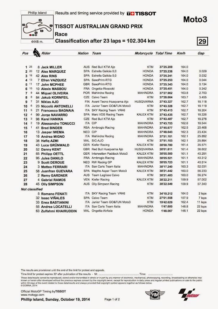 moto3-gara-2014pi (1).jpg