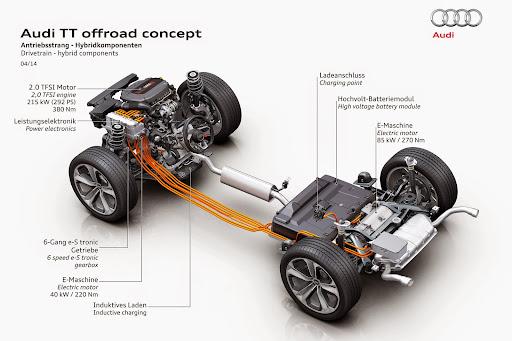 Audi-TT-Offroad-Concept-13.jpg