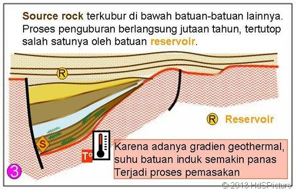 proses pembentukan minyak bumi 3