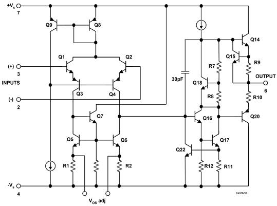 The μA741 monolithic IC op amp