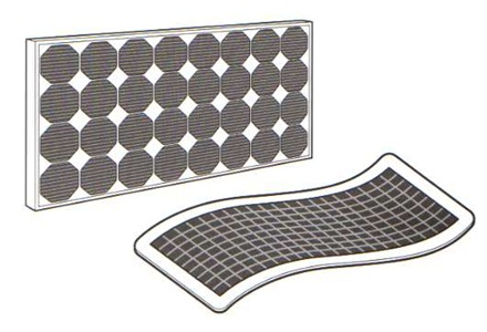 celulas-solares-