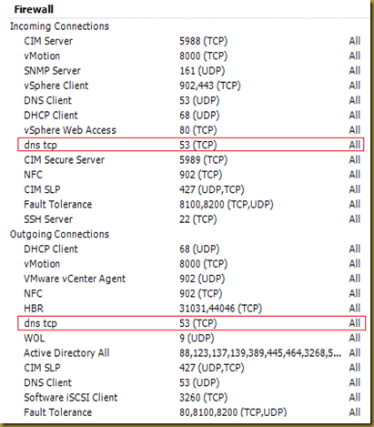 ESXi 5 with custom defined firewall rules