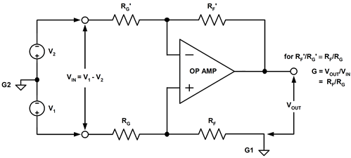 The differential amplifier stage (subtractor)