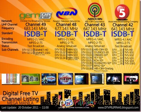 DTV Status 3