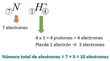ejemplo de iones poliatomicos