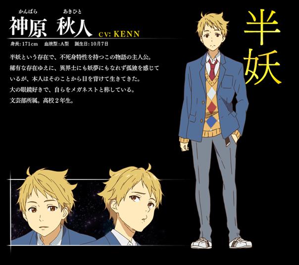 Personagem Akihito Kanbara