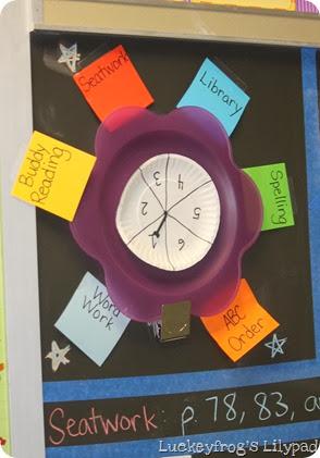 Luckeyfrog's Lilypad Center Rotation Wheel