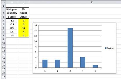 excel, excel 2010, excel 2013, histogram, graph