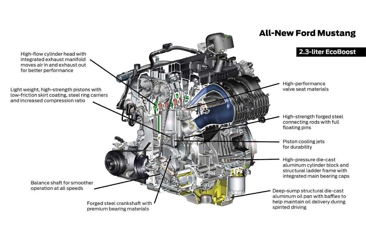 ford details 2015 ford mustang s engine lineup all new ford mustang 2 3 liter ecoboost