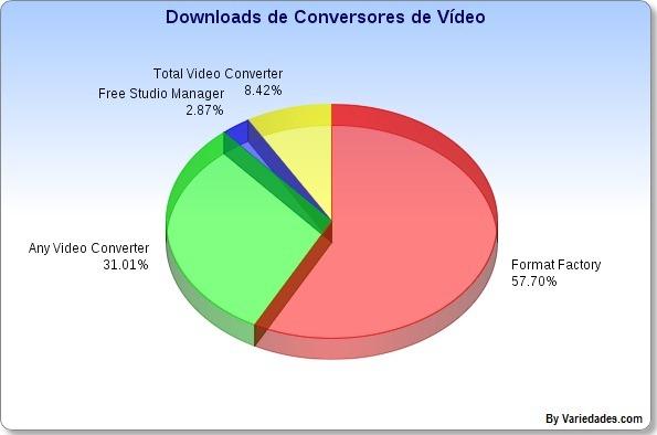 [Conversores%2520de%2520V%25C3%25ADdeo%255B5%255D.jpg]