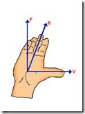 kaidah tangan kanan faraday