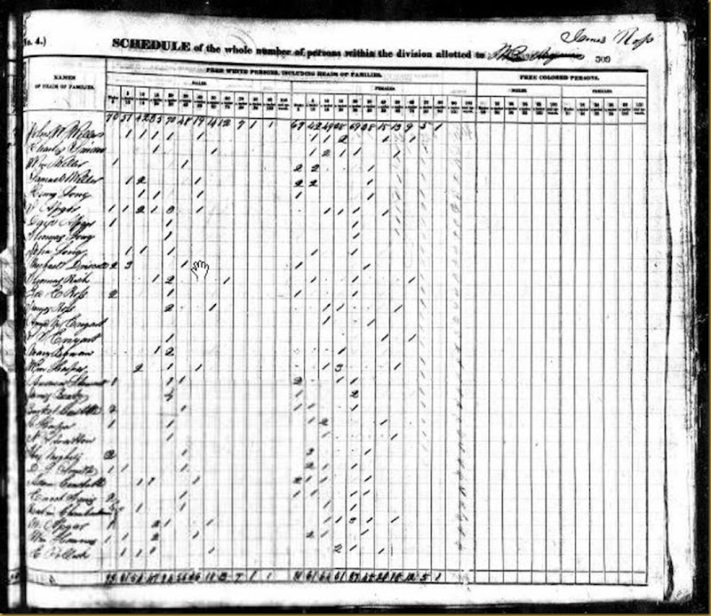 Catherine Harper 1840 U.S. Federal Census, Symmes Twp,HamiltonCo,OH
