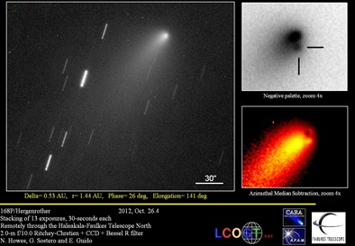 cometa Hergenrother e seu fragmento