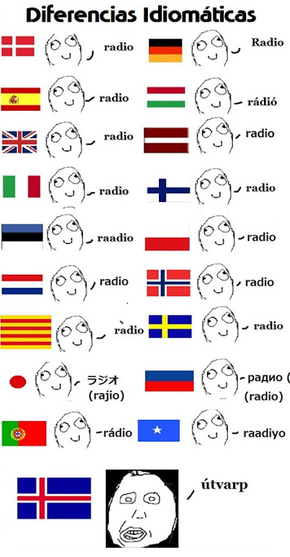 radio idiomas