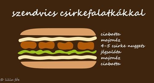 szendvics1