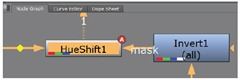 The animation node indicator displayed on the HueShift1 node