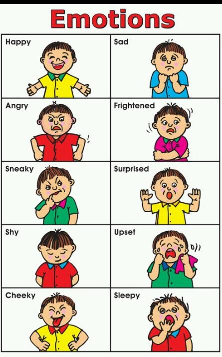 Yummy English for Children: Let's revise vocabulary about