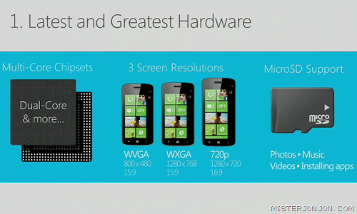 Windows Phone 8 Hardware