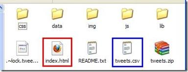 Come consultare l'archivio Twitter scaricato