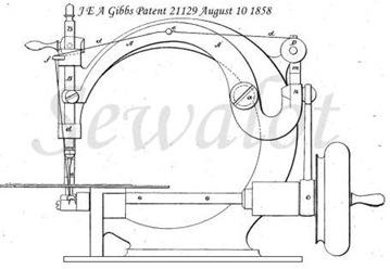 Willcox Gibbs II