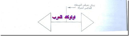 التعامل  مع الطبقات (6)