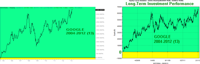 GOOG-Long-Term-Graphs_thumb2