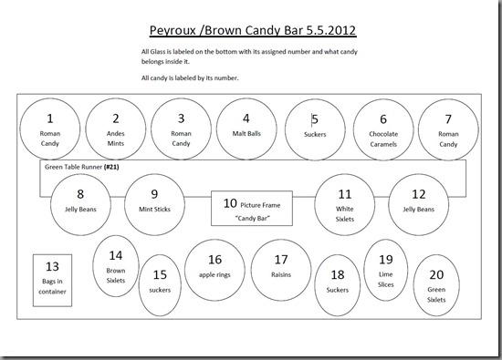 candy bar map