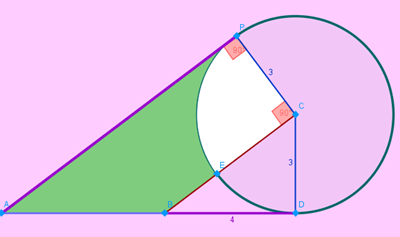 cerchio e tangenti