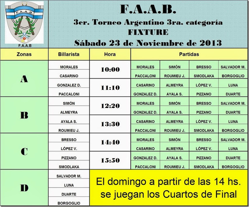 3a cat union de quilmes 22nov13 a