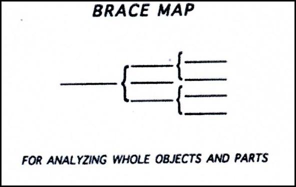 Thinking Map007