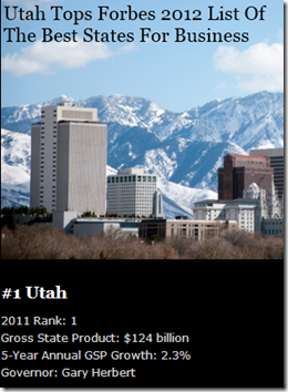 Utah: 2012 Best State for Business